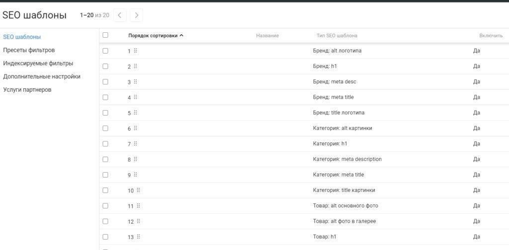 Инструменты для оптимизации сайтов на Хорошопе